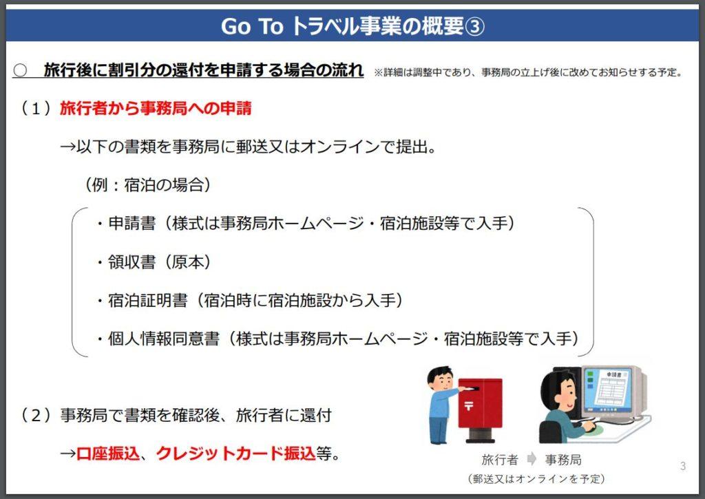 gotoキャンペーン申請方法!個人旅行でもトラベル適用される?楽天やじゃらんなど対象をまとめて解説!