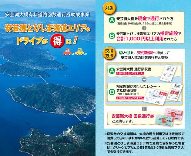 広島 割引