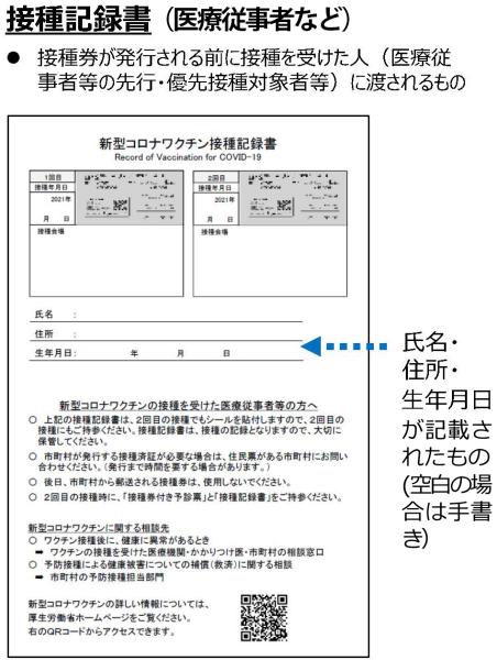 ワクチンパスポート 申請方法 大阪
